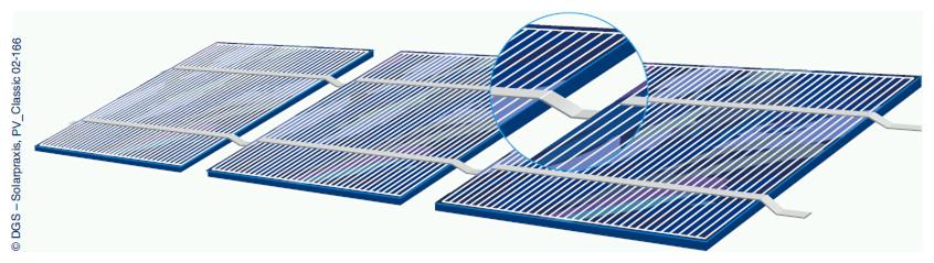 Photovoltaik Men Work